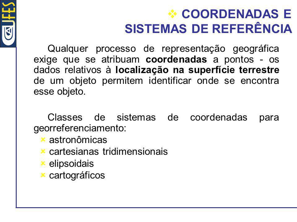 COORDENADAS E SISTEMAS DE REFERÊNCIA Qualquer processo de representação geográfica exige que se atribuam coordenadas a pontos - os dados relativos à l