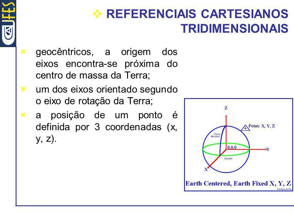 REFERENCIAIS CARTESIANOS TRIDIMENSIONAIS geocêntricos, a origem dos eixos encontra-se próxima do centro de massa da Terra; um dos eixos orientado segu