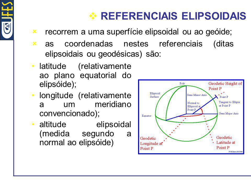 REFERENCIAIS ELIPSOIDAIS recorrem a uma superfície elipsoidal ou ao geóide; as coordenadas nestes referenciais (ditas elipsoidais ou geodésicas) são: