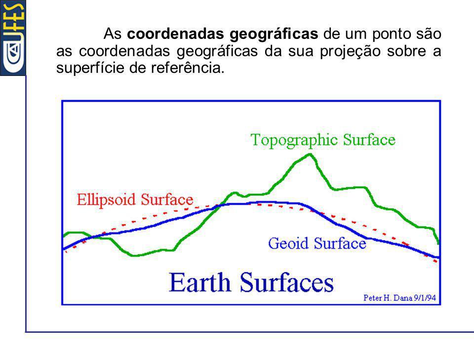 As coordenadas geográficas de um ponto são as coordenadas geográficas da sua projeção sobre a superfície de referência.
