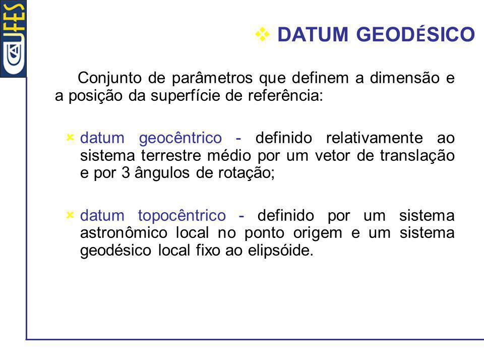 DATUM GEOD É SICO Conjunto de parâmetros que definem a dimensão e a posição da superfície de referência: datum geocêntrico - definido relativamente ao