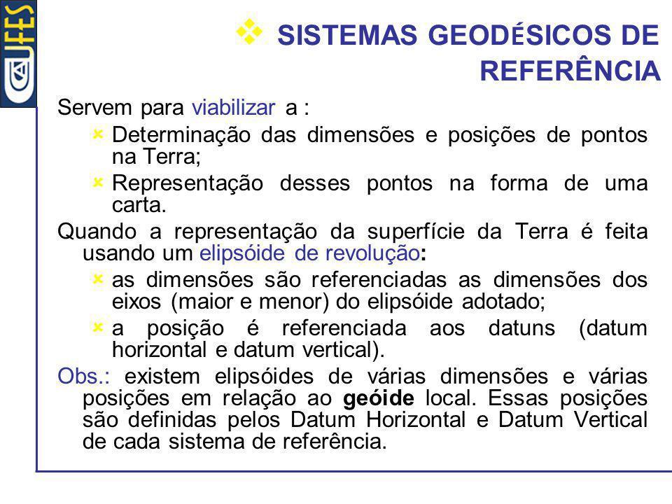 SISTEMAS GEOD É SICOS DE REFERÊNCIA Servem para viabilizar a : Determinação das dimensões e posições de pontos na Terra; Representação desses pontos n