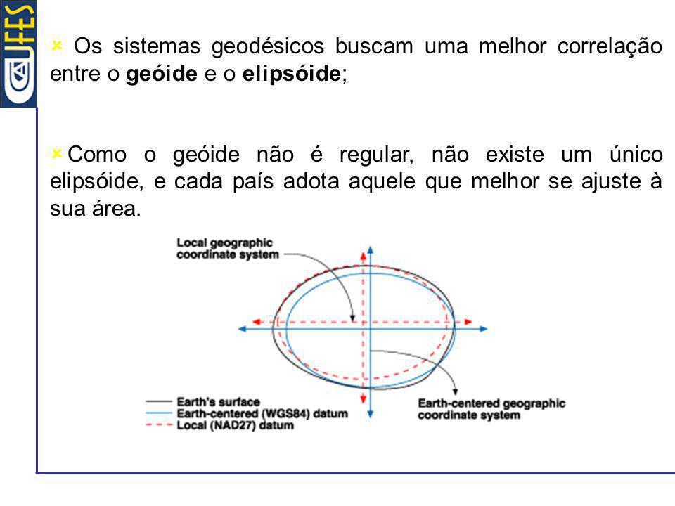 Os sistemas geodésicos buscam uma melhor correlação entre o geóide e o elipsóide; Como o geóide não é regular, não existe um único elipsóide, e cada p