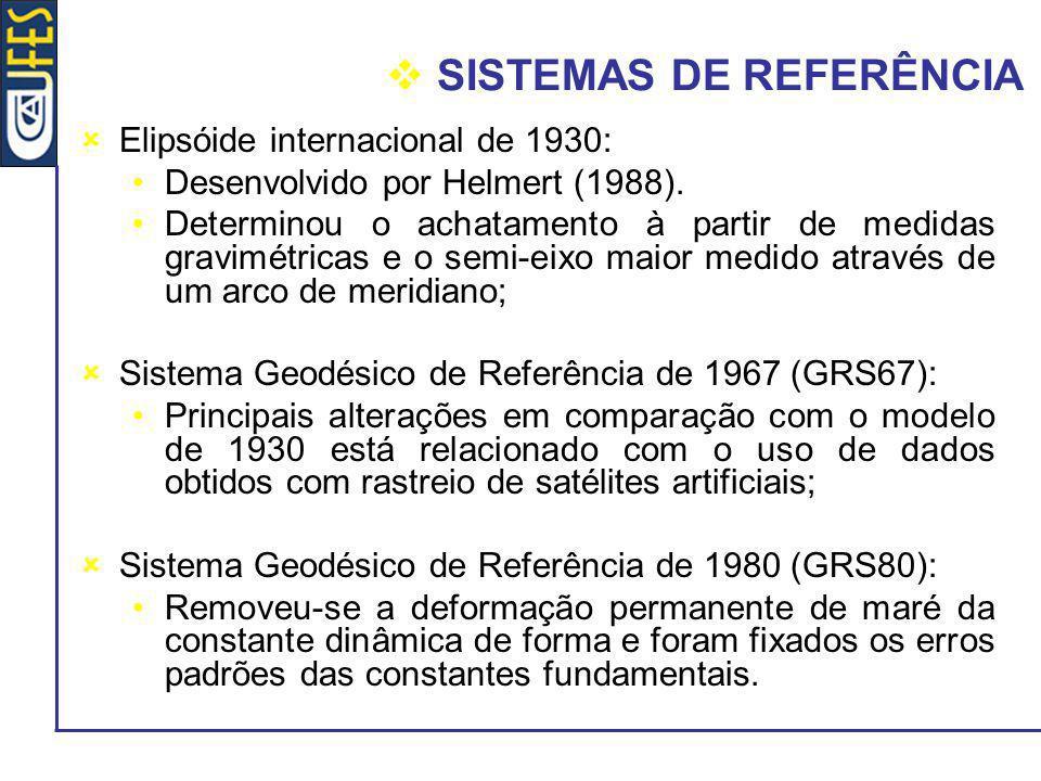 SISTEMAS DE REFERÊNCIA Elipsóide internacional de 1930: Desenvolvido por Helmert (1988). Determinou o achatamento à partir de medidas gravimétricas e