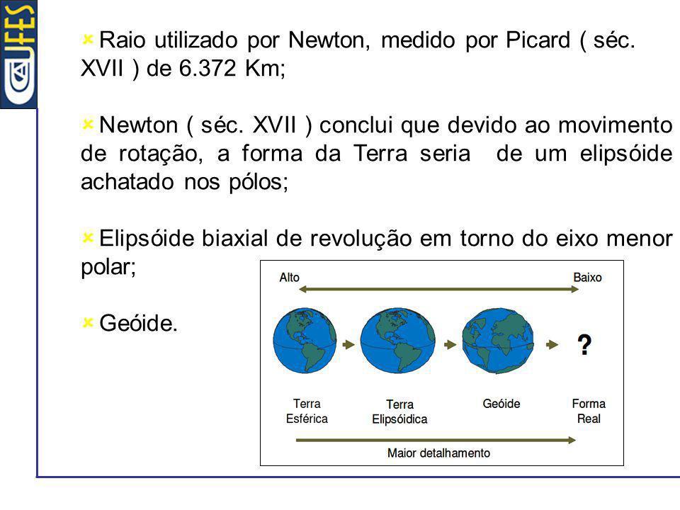 Raio utilizado por Newton, medido por Picard ( séc. XVII ) de 6.372 Km; Newton ( séc. XVII ) conclui que devido ao movimento de rotação, a forma da Te