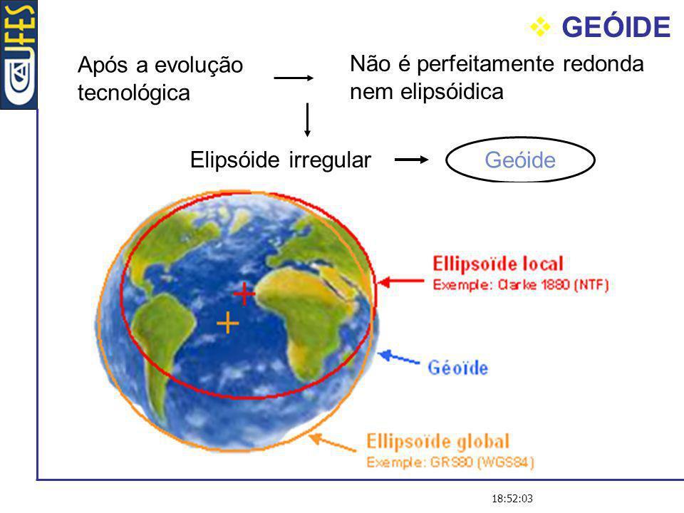 GEÓIDE 18:53:42 Após a evolução tecnológica Não é perfeitamente redonda nem elipsóidica Elipsóide irregular Geóide