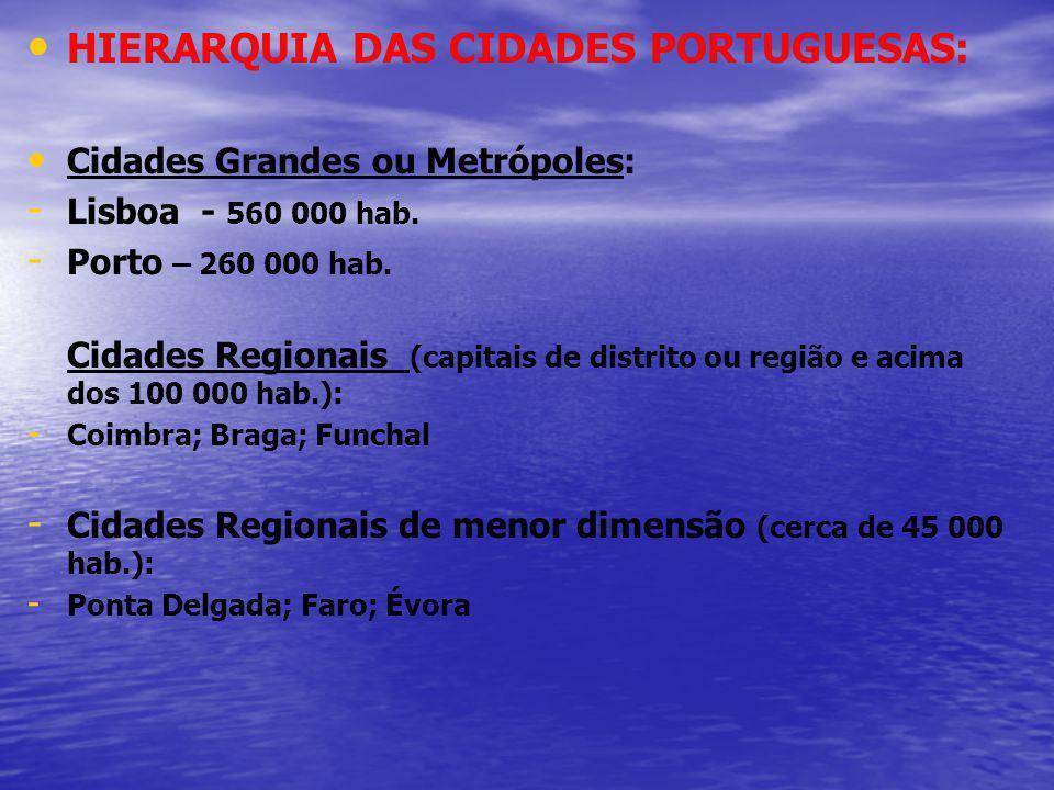 HIERARQUIA DAS CIDADES PORTUGUESAS: Cidades Grandes ou Metrópoles: - - Lisboa - 560 000 hab. - - Porto – 260 000 hab. Cidades Regionais (capitais de d