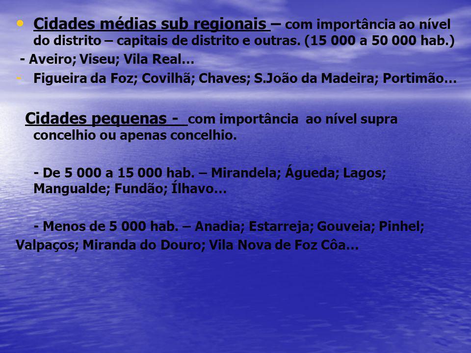 Cidades médias sub regionais – com importância ao nível do distrito – capitais de distrito e outras. (15 000 a 50 000 hab.) - Aveiro; Viseu; Vila Real