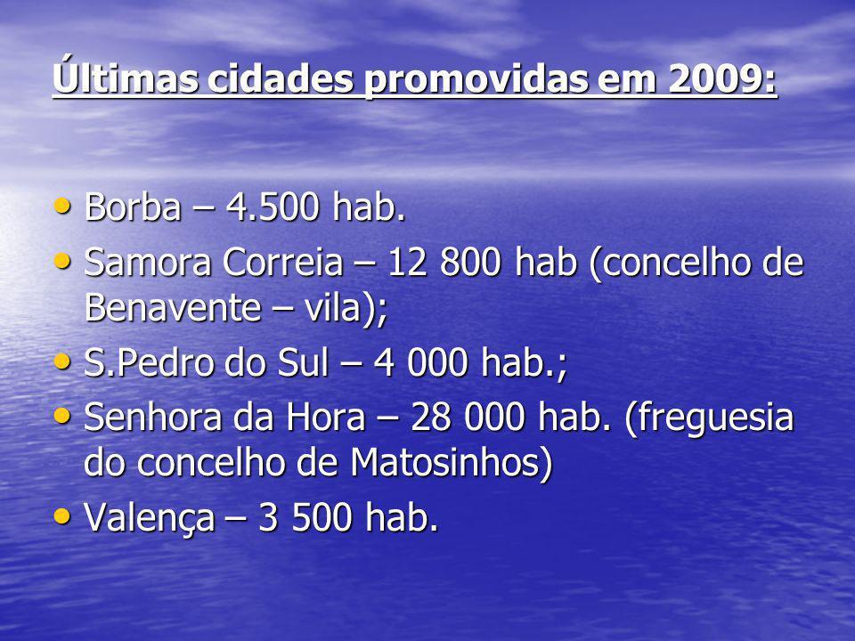 Últimas cidades promovidas em 2009: Borba – 4.500 hab. Borba – 4.500 hab. Samora Correia – 12 800 hab (concelho de Benavente – vila); Samora Correia –