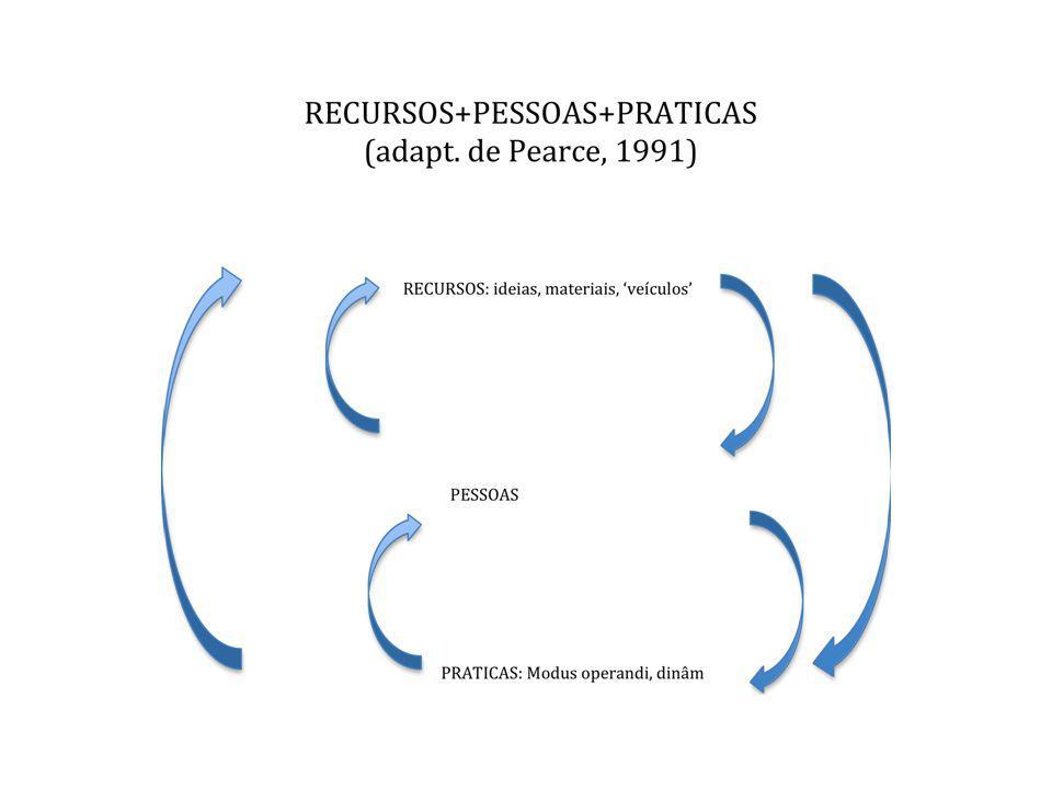 ISCSP, PSICOLOGIA SOCIAL, 2012 LABORATORIO EXPERIENCIAL #1 27022012 Artigo publicado no jornal Arizona Republic em 16 de Janeiro de 1996 Por au Prince, Haiti.