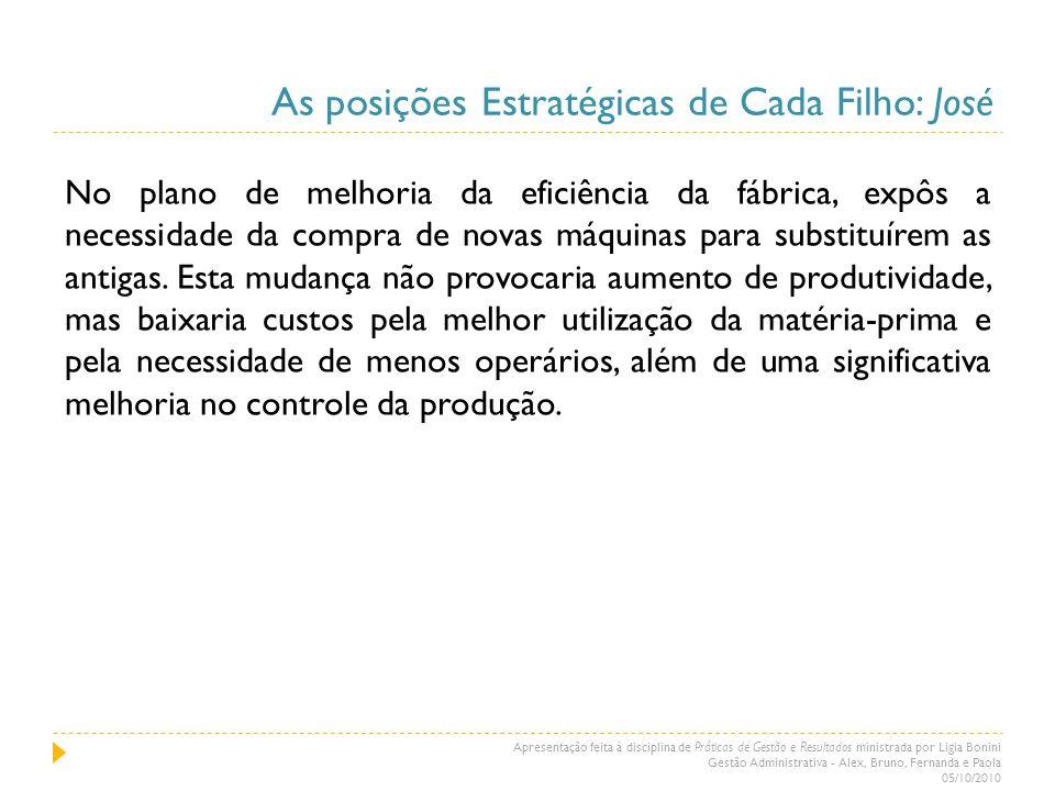 Apresentação feita à disciplina de Práticas de Gestão e Resultados ministrada por Ligia Bonini Gestão Administrativa - Alex, Bruno, Fernanda e Paola 0