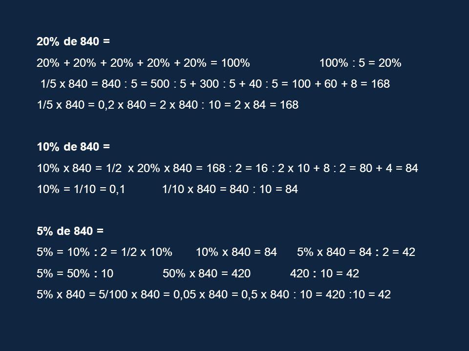 20% de 840 = 20% + 20% + 20% + 20% + 20% = 100% 100% : 5 = 20% 1/5 x 840 = 840 : 5 = 500 : 5 + 300 : 5 + 40 : 5 = 100 + 60 + 8 = 168 1/5 x 840 = 0,2 x 840 = 2 x 840 : 10 = 2 x 84 = 168 10% de 840 = 10% x 840 = 1/2 x 20% x 840 = 168 : 2 = 16 : 2 x 10 + 8 : 2 = 80 + 4 = 84 10% = 1/10 = 0,1 1/10 x 840 = 840 : 10 = 84 5% de 840 = 5% = 10% : 2 = 1/2 x 10% 10% x 840 = 84 5% x 840 = 84 : 2 = 42 5% = 50% : 10 50% x 840 = 420 420 : 10 = 42 5% x 840 = 5/100 x 840 = 0,05 x 840 = 0,5 x 840 : 10 = 420 :10 = 42