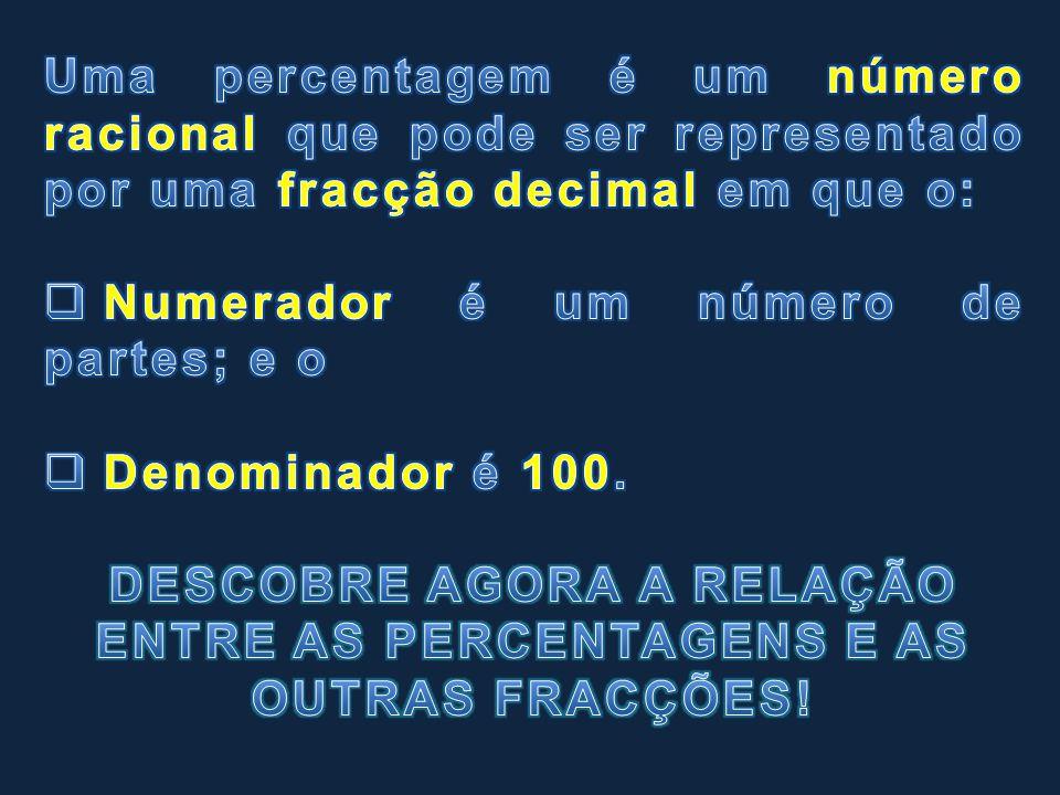 RECORDA AS FRACÇÕES DE UMA UNIDADE