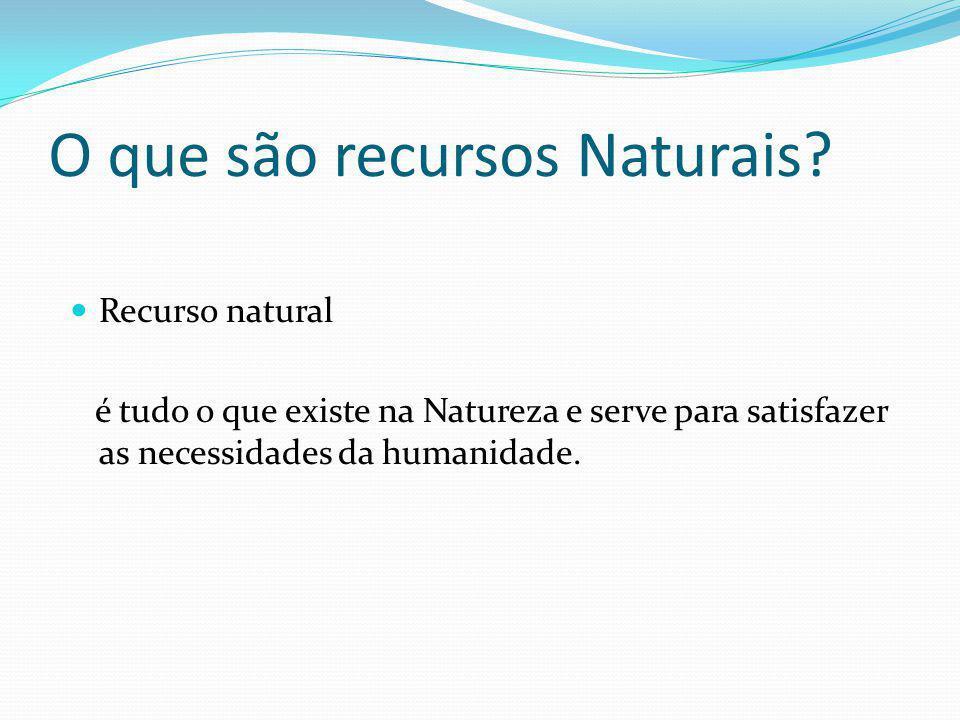 O que são recursos Naturais.