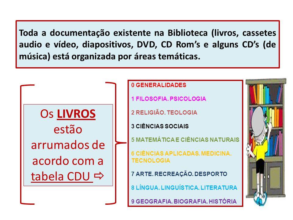 Toda a documentação existente na Biblioteca (livros, cassetes audio e vídeo, diapositivos, DVD, CD Roms e alguns CDs (de música) está organizada por á