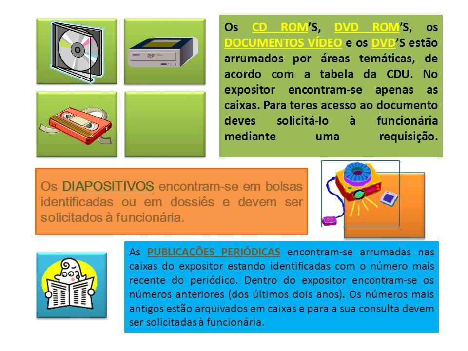 Os CD ROMS, DVD ROMS, os DOCUMENTOS VÍDEO e os DVDS estão arrumados por áreas temáticas, de acordo com a tabela da CDU. No expositor encontram-se apen