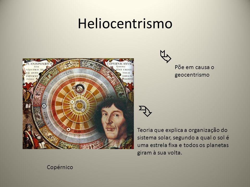 Heliocentrismo Põe em causa o geocentrismo Teoria que explica a organização do sistema solar, segundo a qual o sol é uma estrela fixa e todos os plane