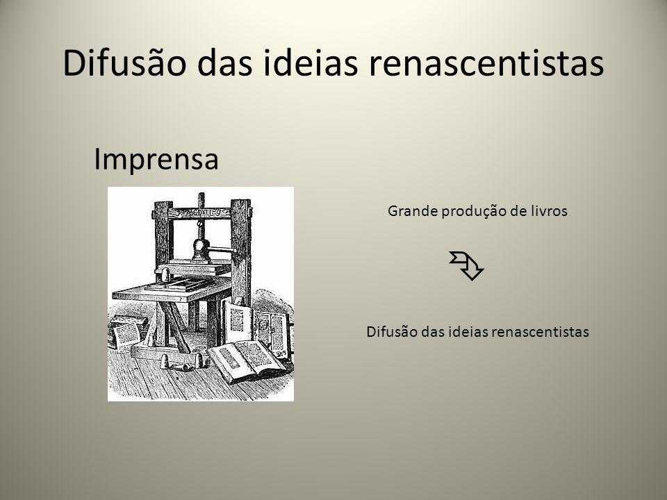 Renascimento em Portugal Luís de Camões (Literatura) Duarte Pacheco Pereira (Geografia) Pedro Nunes (Matemática) Garcia da Orta (Medicina e Botânica)