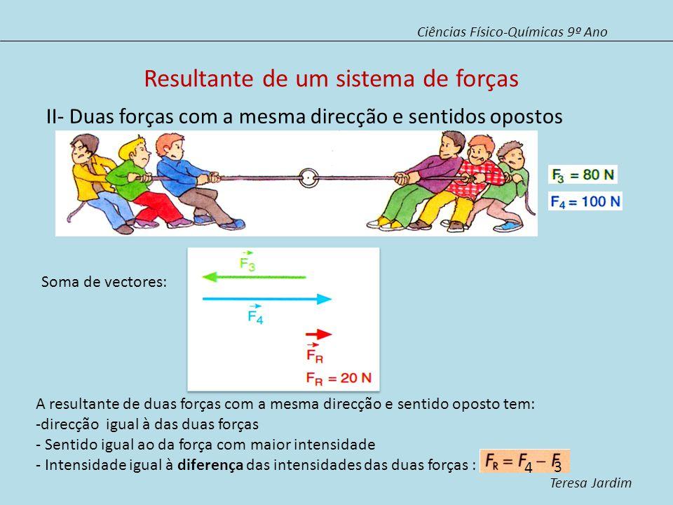 Resultante de um sistema de forças II- Duas forças com a mesma direcção e sentidos opostos Ciências Físico-Químicas 9º Ano Teresa Jardim Soma de vecto