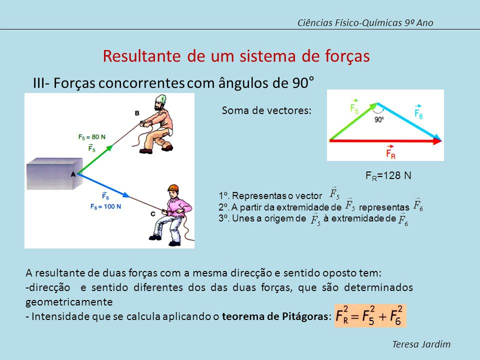Resultante de um sistema de forças III- Forças concorrentes com ângulos de 90° Ciências Físico-Químicas 9º Ano Teresa Jardim Soma de vectores: A resul