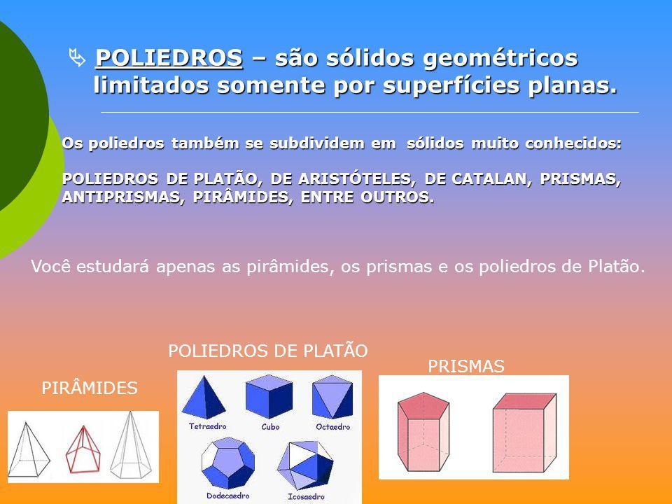 P PP POLIEDROS – são sólidos geométricos limitados somente por superfícies planas. Os poliedros também se subdividem em sólidos muito conhecidos: POLI