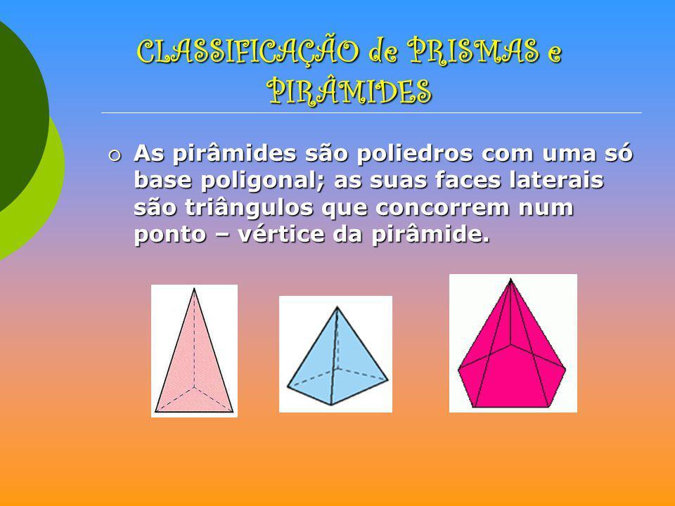CLASSIFICAÇÃO de PRISMAS e PIRÂMIDES As pirâmides são poliedros com uma só base poligonal; as suas faces laterais são triângulos que concorrem num pon