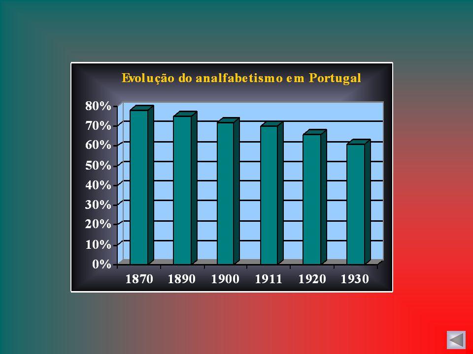 Manuel de Arriaga – Advogado e professor do ensino secundário, nasceu na Horta (Açores) em 1840. Foi um dos mais importantes dirigentes do Partido Rep