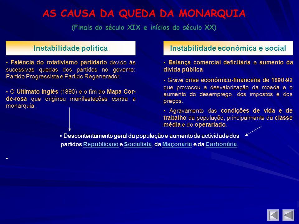 Criação do Ministério de Instrução Pública.