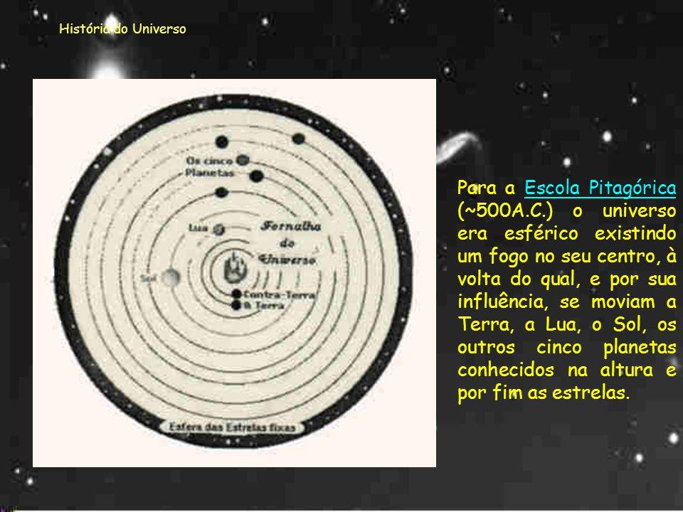 História do Universo Alguns séculos antes de Cristo...