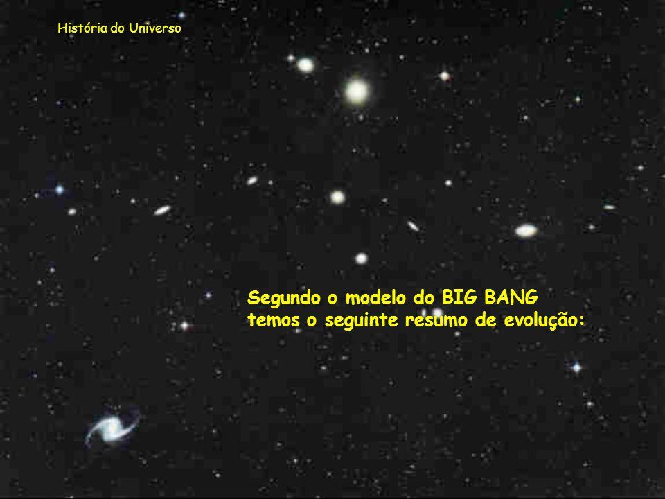 História do Universo Com a imagem obtida pelo BOOMERANG, por comparação, podemos concluir que o universo é, aproximadamente, plano.