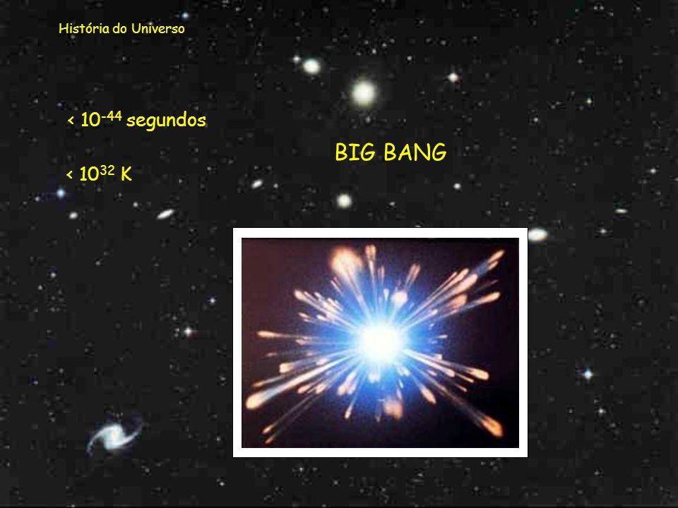 História do Universo Segundo o modelo do BIG BANG temos o seguinte resumo de evolução: