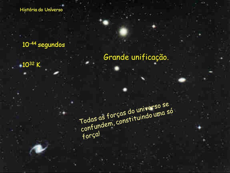 História do Universo < 10 -44 segundos < 10 32 K BIG BANG