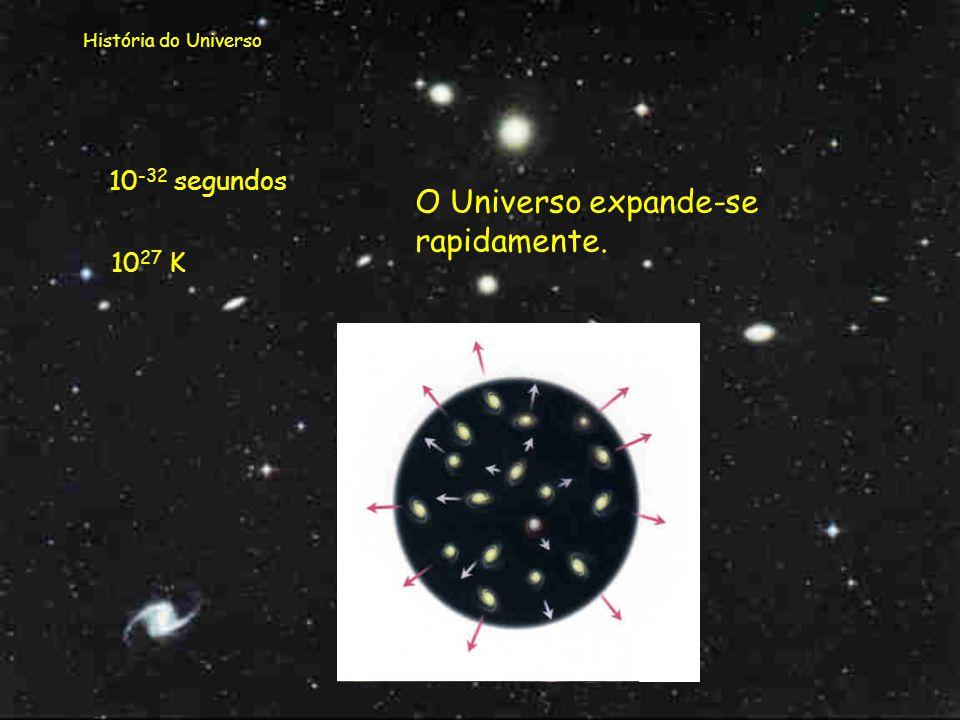 História do Universo 10 -44 segundos 10 32 K Grande unificação. Todas as forças do universo se confundem, constituindo uma só força!