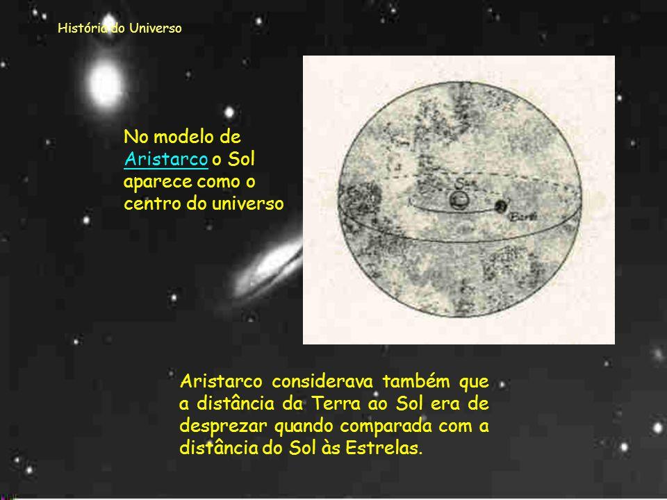 História do Universo Para a Escola Pitagórica (~500A.C.) o universo era esférico existindo um fogo no seu centro, à volta do qual, e por sua influênci