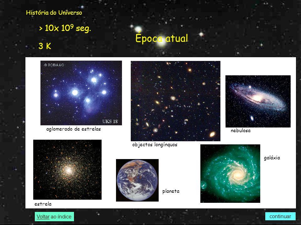 História do Universo 1x 10 9 seg. 20 K Formação da primeiras estrelas e galáxias