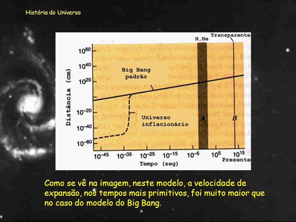 História do Universo No modelo inflacionário de Linde e Steinhardt o nosso Universo não é mais que uma bolha de um possível mega- universo de bolhas!