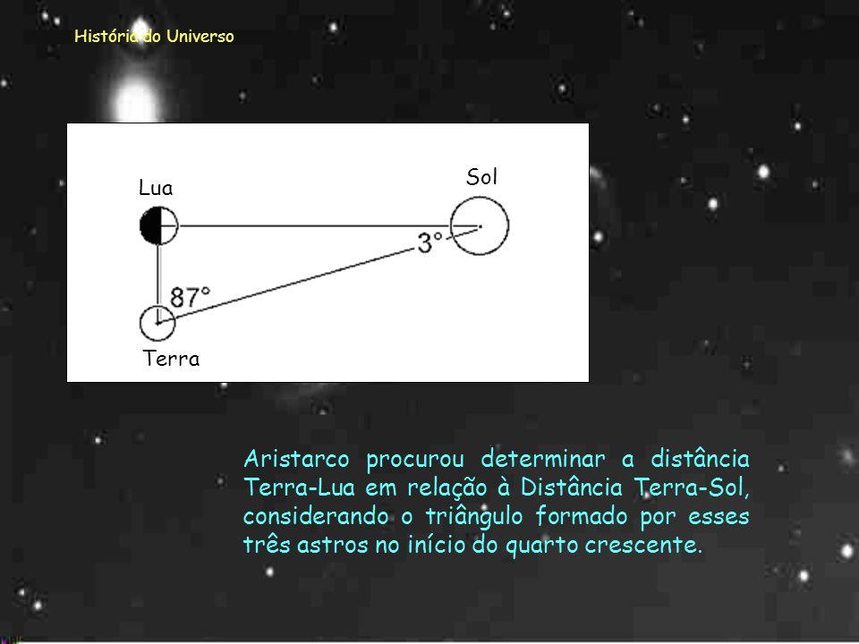 História do Universo Aristarco de Samos (320 a.C - 250 a.C) Aristarco procurou determinar a distância Terra-Lua em relação à Distância Terra-Sol, cons