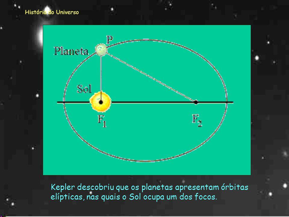 História do Universo Kepler (1571 – 1630) Acreditava no modelo de Copérnico pois achava-o simples e harmonioso. Para Kepler o Universo era finito e ti