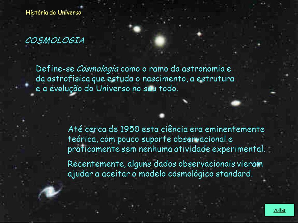 História do Universo MODELO STANDARD Este modelo, apesar de ser criticado por alguns cientistas, é o que parece melhor descrever o Universo. Para isso