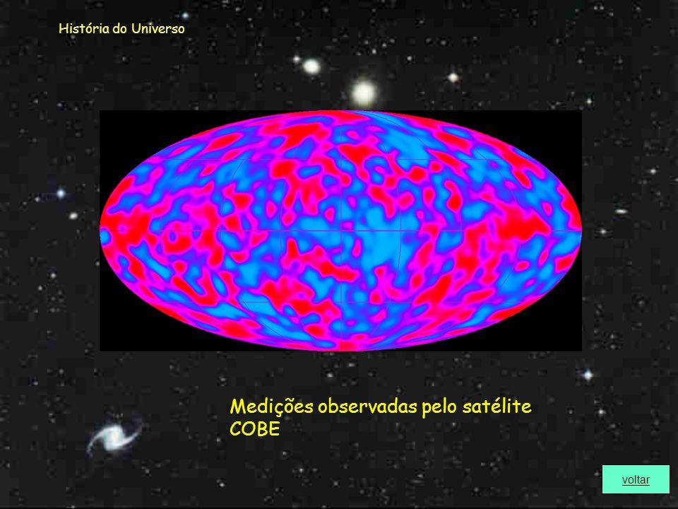 História do Universo... e pelas observações do Projeto BOOMERANG, durante um voo de balão feito durante 259 horas, em Dezembro de 1998, sobre a Antárt