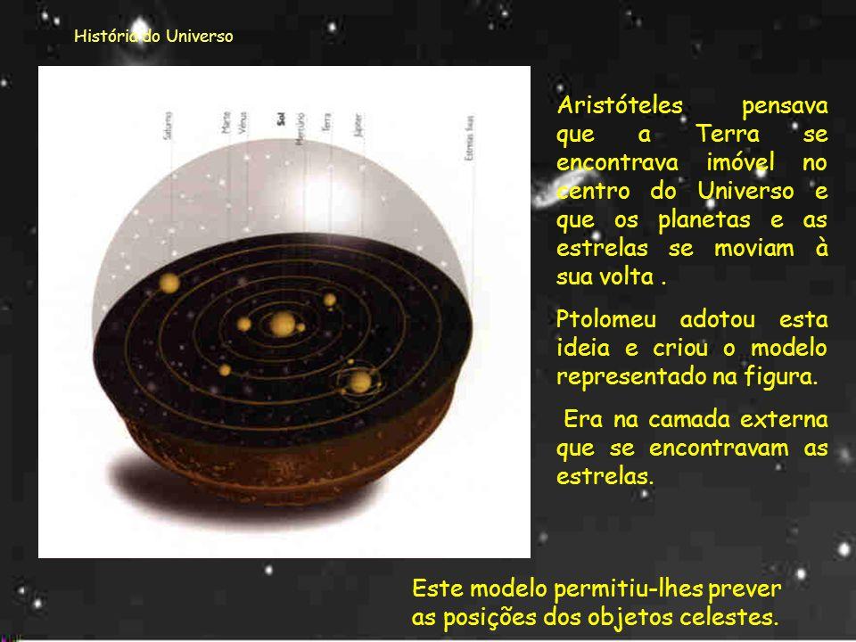 História do Universo No Séc. XIII o Universo perde o seu carácter de eterno uma vez que foi criado por Deus. O inferno aparece no interior da Terra, e