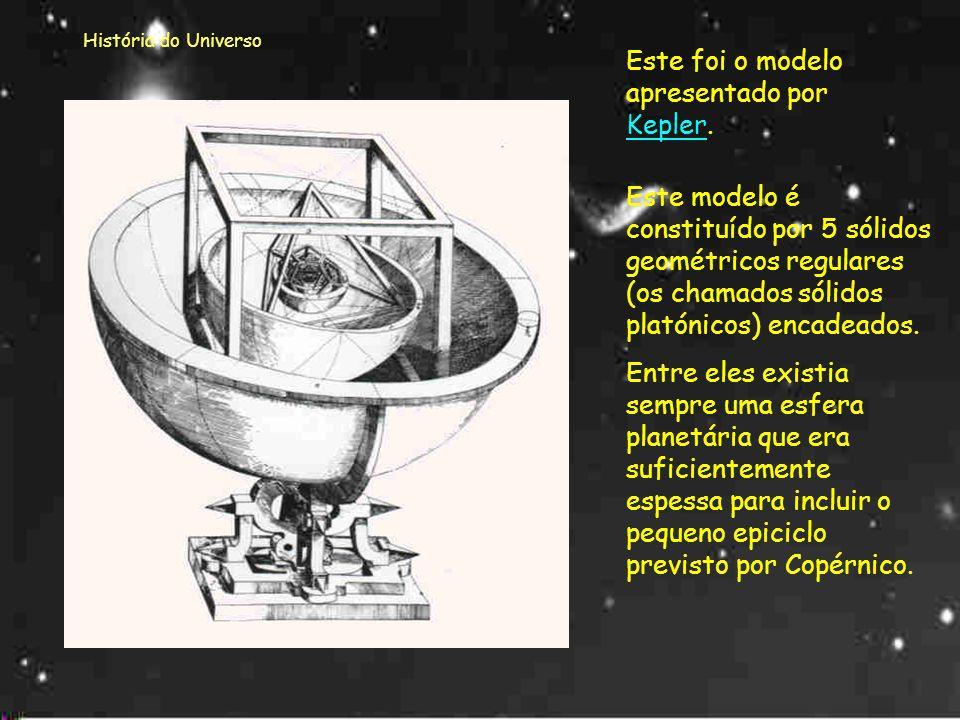 História do Universo Ilustração do modelo de Tycho.