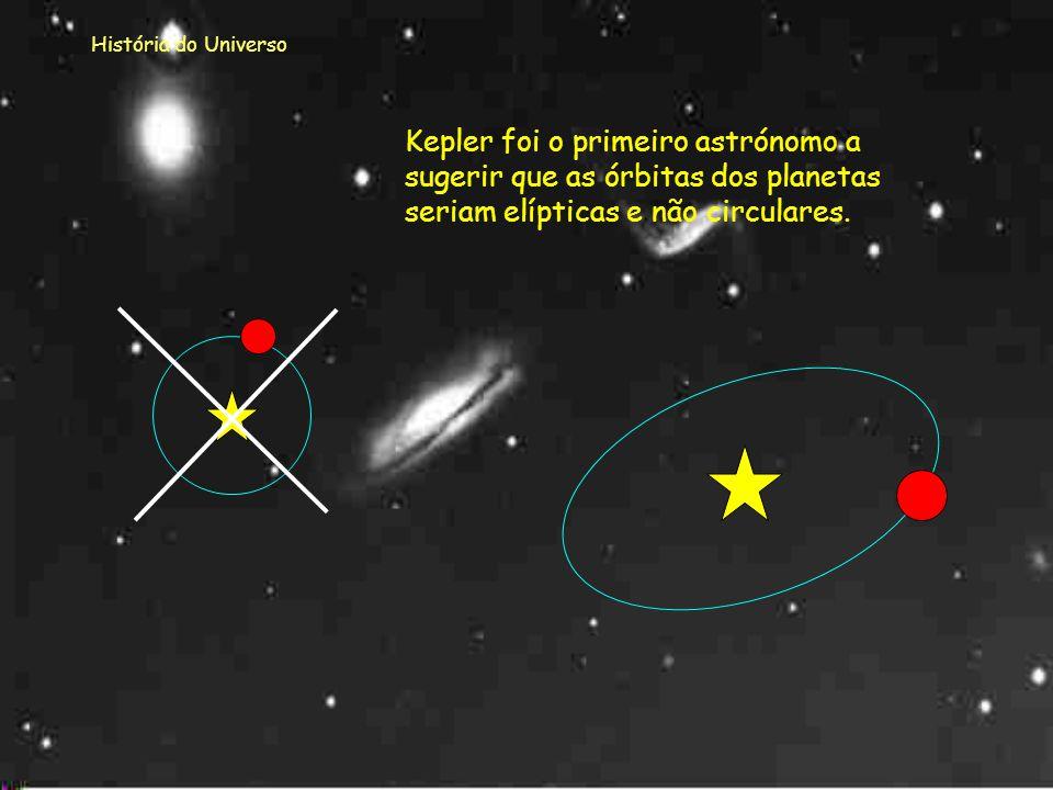 História do Universo Este foi o modelo apresentado por Kepler. Kepler Este modelo é constituído por 5 sólidos geométricos regulares (os chamados sólid