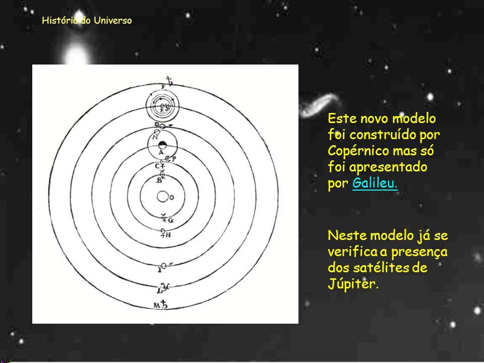 História do Universo Frontispício do Almagestum novum (pulicado em 1651, por Giambattista Riccioli) Nesta gravura, Urânia, a musa da Astronomia, pesa