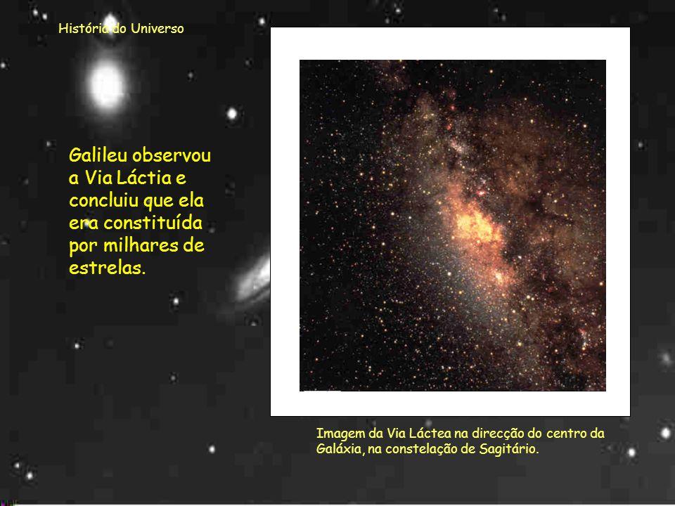 História do Universo Este novo modelo foi construído por Copérnico mas só foi apresentado por Galileu. Neste modelo já se verifica a presença dos saté