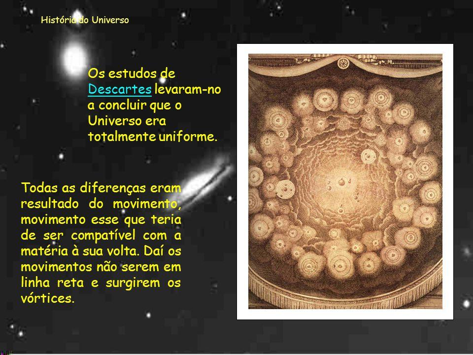 História do Universo Galileu observou a Via Láctia e concluiu que ela era constituída por milhares de estrelas. Imagem da Via Láctea na direcção do ce