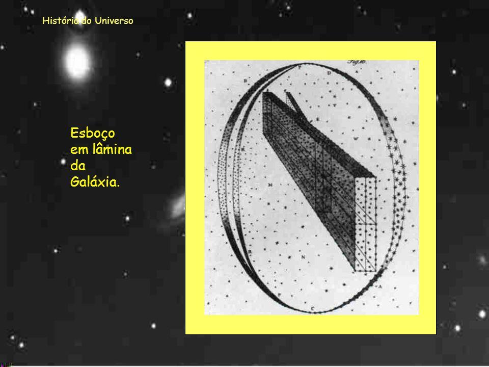 História do Universo Uma das preocupações dos astrónomos foi conhecer a estrutura do universo das estrelas. Um desses astrónomos foi William Herschel,