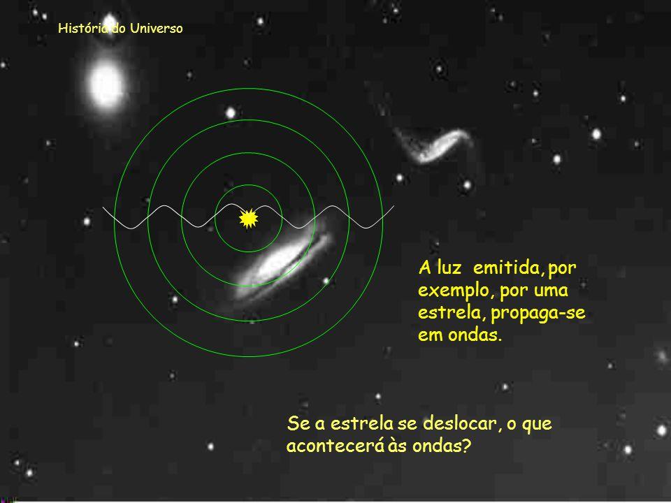 História do Universo Aqui temos dois exemplos de espectros eletromagnéticos, que incluem ondas rádio, micro-ondas, radiação infravermelha e ultraviole