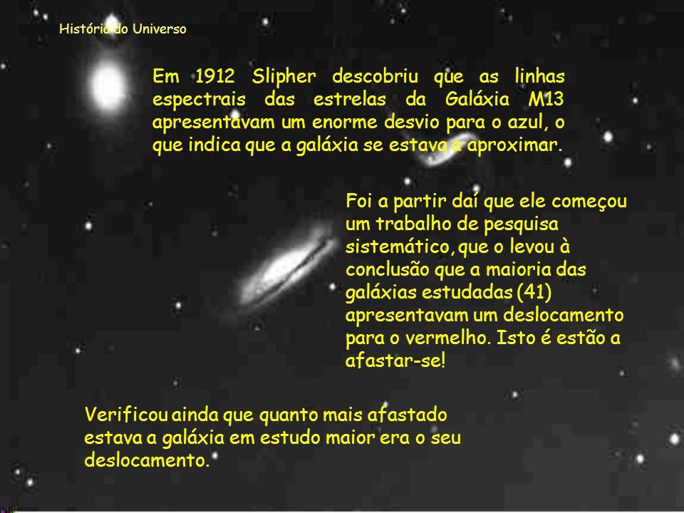 História do Universo O astrónomo Vesto Slipher fez um trabalho sistemático de análise de espectros de galáxias.
