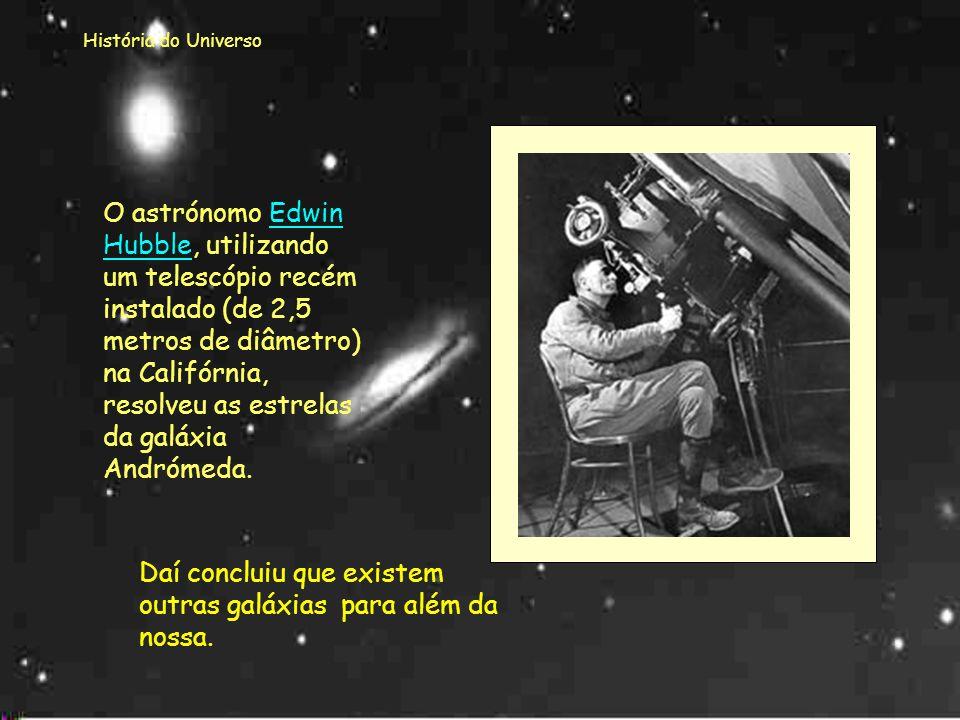 História do Universo Em 1912 Slipher descobriu que as linhas espectrais das estrelas da Galáxia M13 apresentavam um enorme desvio para o azul, o que i